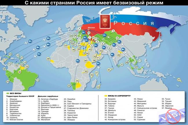 Безвизовый режим для Россиян